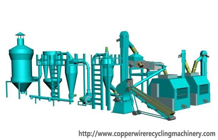 Advantages of our aluminum-plastic panel recycling equipment ?
