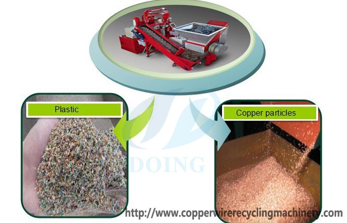 What is disadvantage of burning waste copper cable wire ?