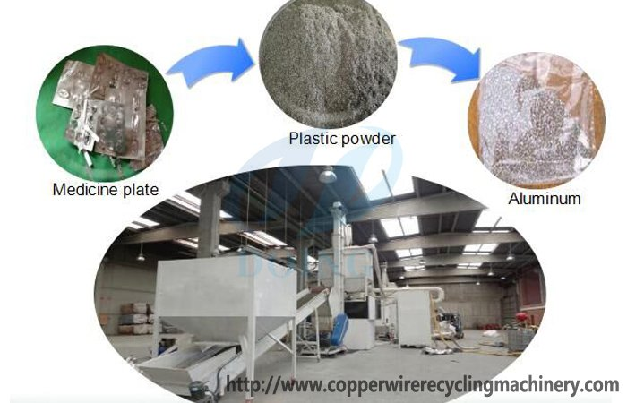 Waste aluminum recycling process machine