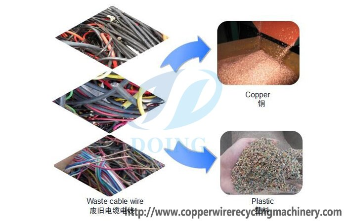 Scrap copper wire and cable recycling machine