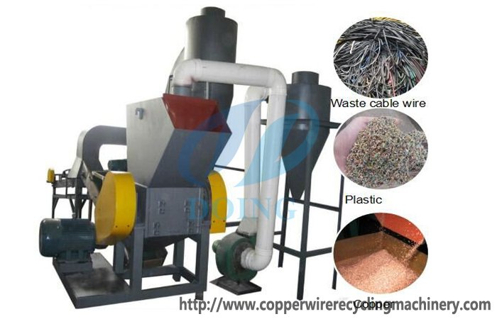 Cable wire recycling machine|Sale & manufacturing & Supplier waste ...