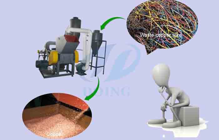 What is the use of copper particles by mini copper wire granulator?