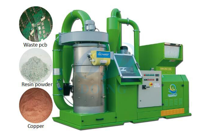 What is technology process of PCB board recycling machine?