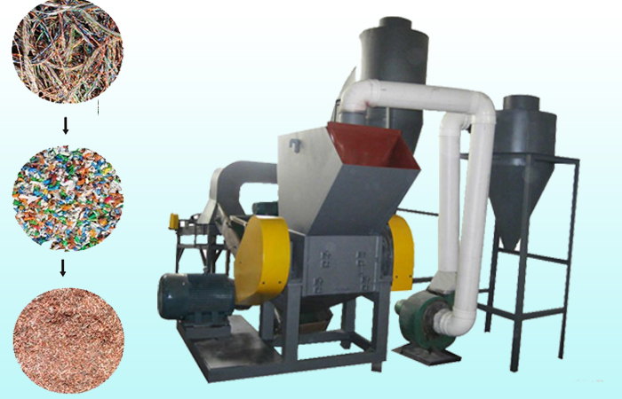 What are raw materials of the scrap copper cable recycling machine?