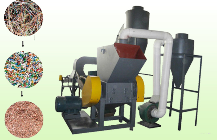 Copper cable granulator machine ?