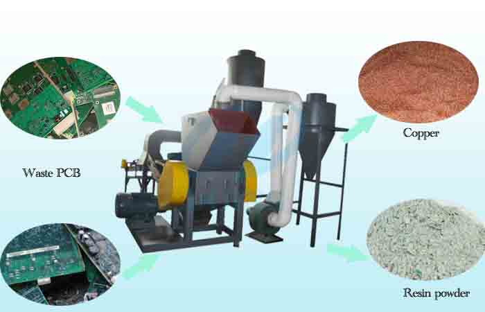 Waste pcb board recycling machine