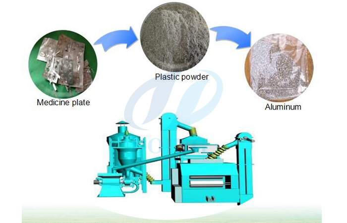 How is aluminum processed by aluminum recycling machinery?