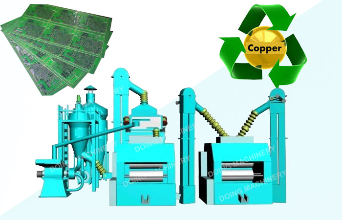 What is a printed circuit board recycling machine ?