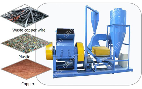 Copper wire recycling machine working process