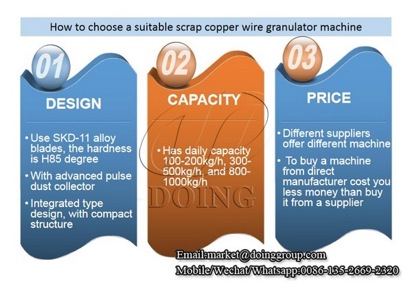 choose a suitablecopper wire granulator
