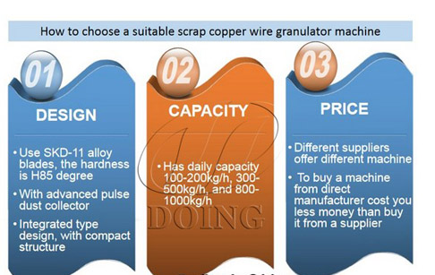 How to choose a suitable scrap copper wire granulator machine ?