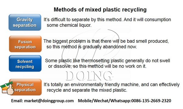 methods of mixed plastic recycling
