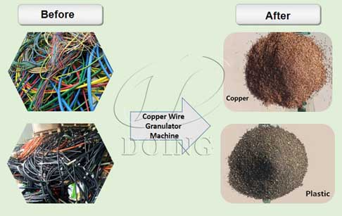 How is the development prospect of scrap copper wire recycling?