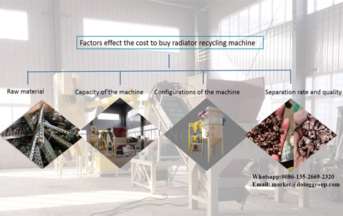 How much does it cost to buy radiator recycling machine?