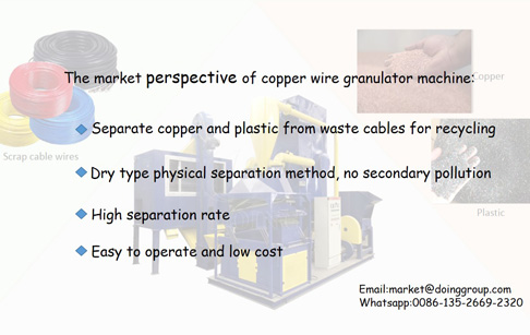 What is the market perspective of copper wire granulator machine?