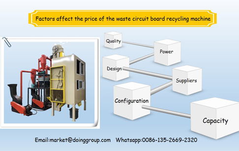 How about price of the waste circuit board recycling machine?