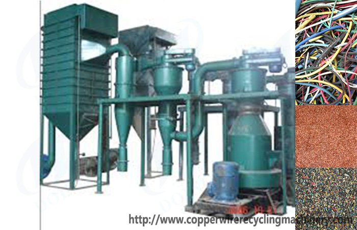 extraction of copper machine