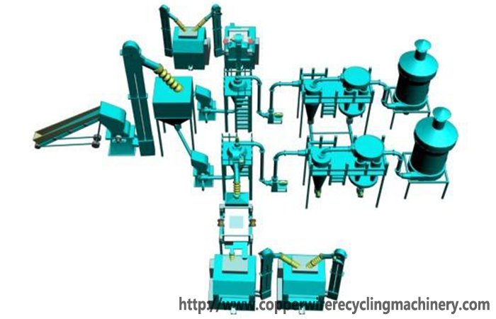 waste aluminum recycling machine