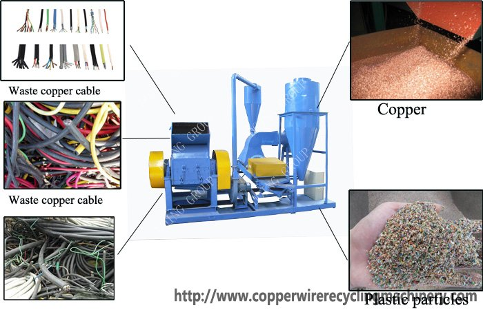 How to recycling waste cable and wires?|Cable wire recycling machine ...