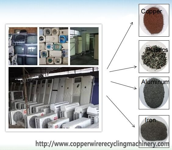 electronic waste recycling machine