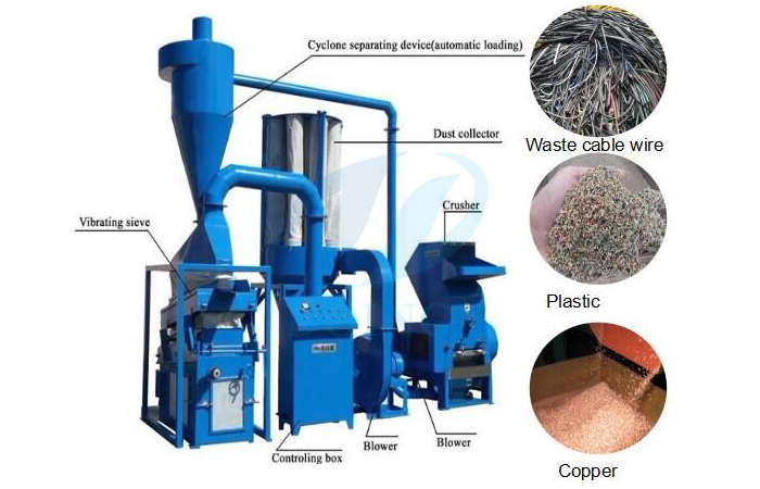 recycling waste copper wire