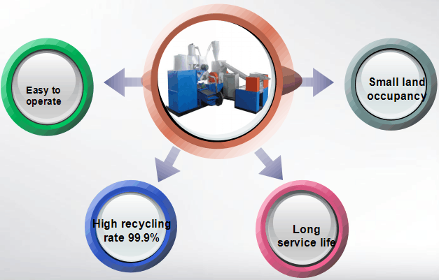 cable separation machine