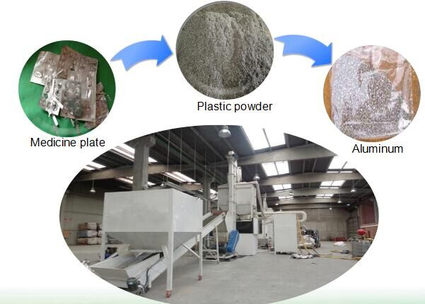 aluminum plastic machine