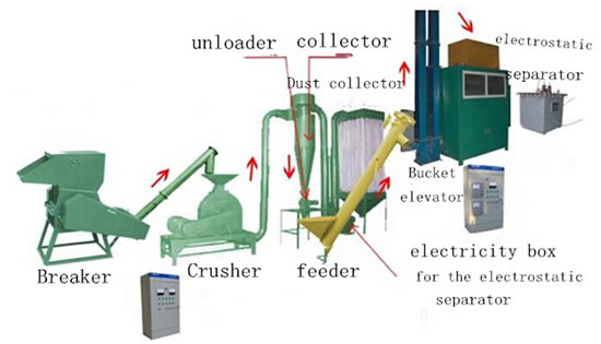 aluminum recycling machine