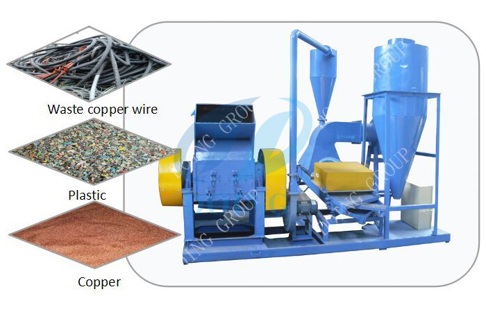 copper wire crusher machine