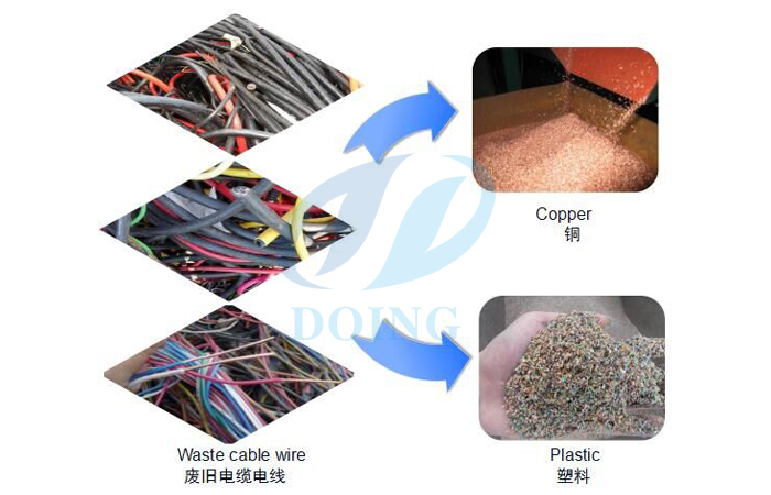 used wire recycling machine