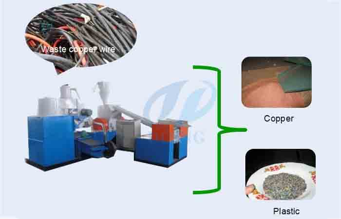 wire cable  recycling machine