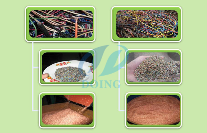 copper wire separator