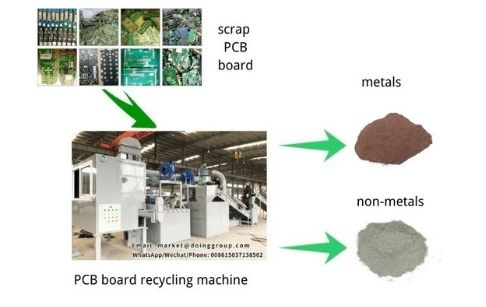 PCB board recycling machine working process video